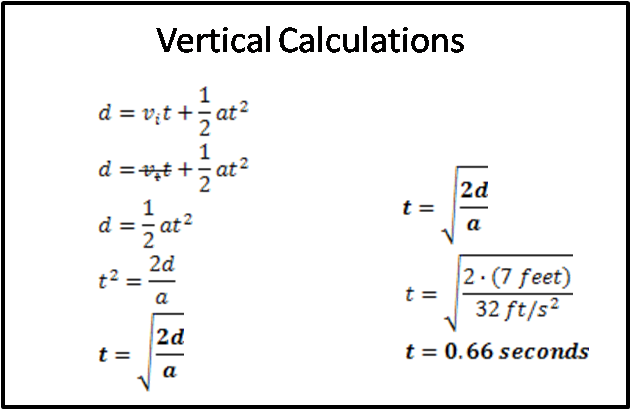 how to find change in kinetic energy without velocity